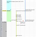 King's timeline the end